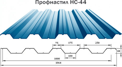 profnastil-ns44-tehnicheskie-harakteristiki